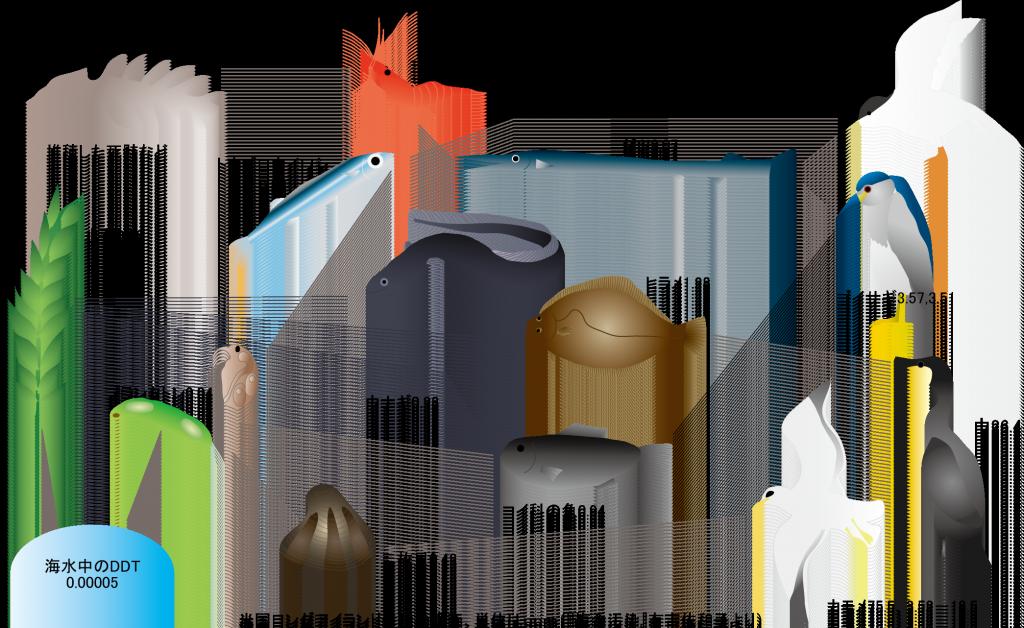 生体濃縮の図